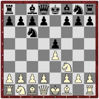 Как новичкам улучшить игру в шахматы