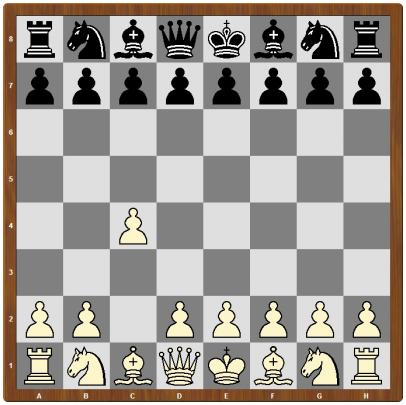 Английское начало - лучший шахматный дебют для продвинутых игроков