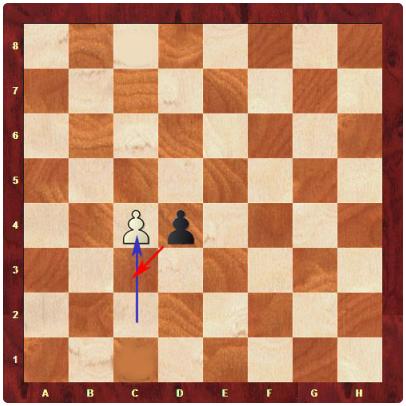 Правило взятия пешки на проходе в шахматной партии